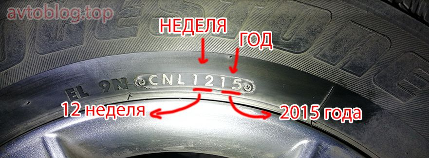 Как узнать год выпуска шин Continental и на что влияет срок хранения